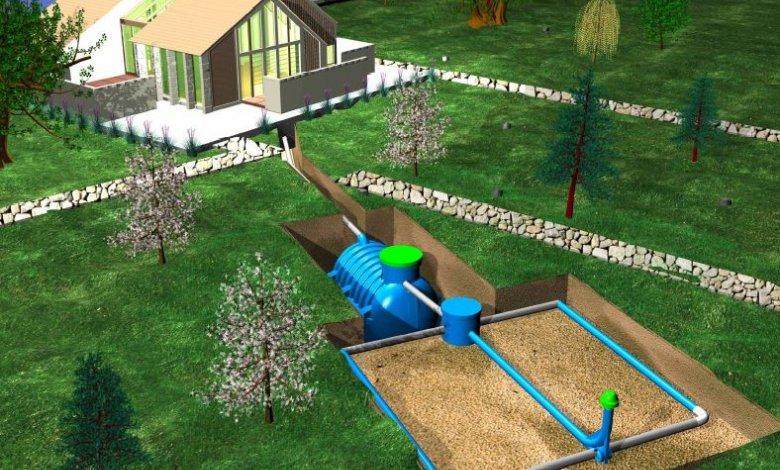 Dofinansowanie budowy przydomowych oczyszczalni ścieków na terenie Gminy Klembów